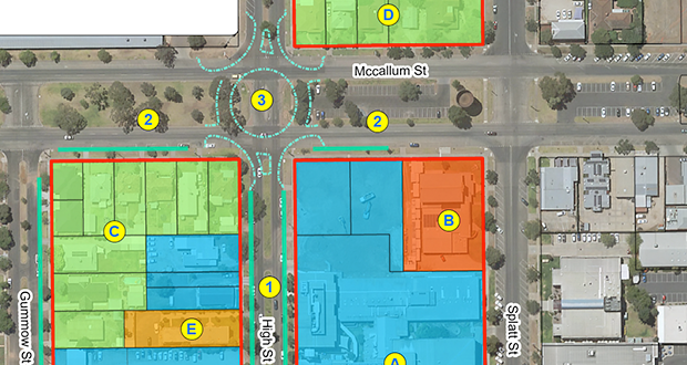Have your say on proposed Health Precinct
